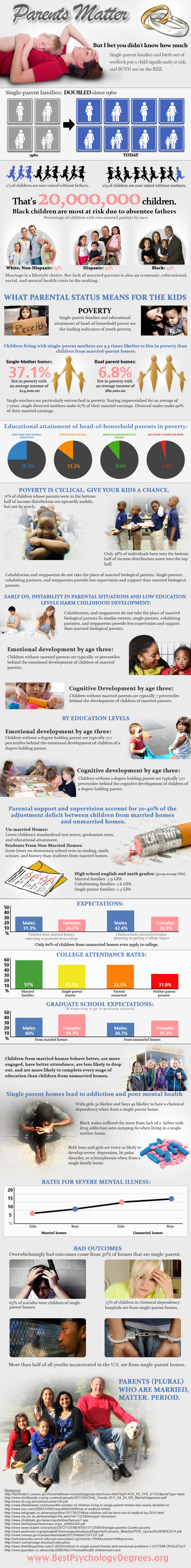 parents-matter